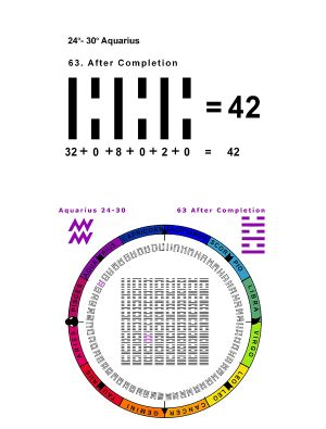 IC-SC-B3-Ap-04 True Numbers 20