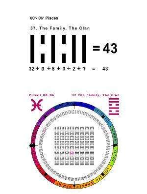 IC-SC-B3-Ap-04 True Numbers 21