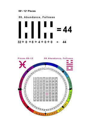 IC-SC-B3-Ap-04 True Numbers 22