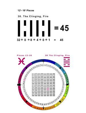 IC-SC-B3-Ap-04 True Numbers 23
