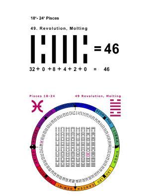 IC-SC-B3-Ap-04 True Numbers 24