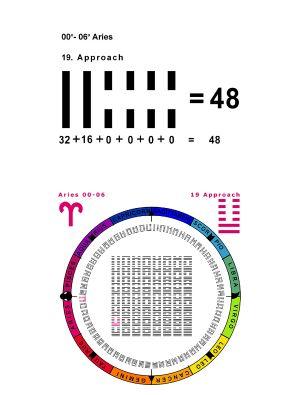 IC-SC-B3-Ap-04 True Numbers 26