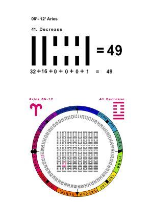 IC-SC-B3-Ap-04 True Numbers 27