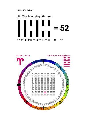 IC-SC-B3-Ap-04 True Numbers 30