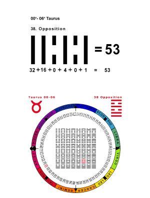 IC-SC-B3-Ap-04 True Numbers 31