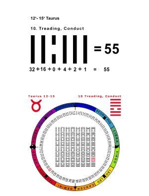 IC-SC-B3-Ap-04 True Numbers 33