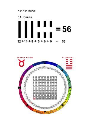 IC-SC-B3-Ap-04 True Numbers 34