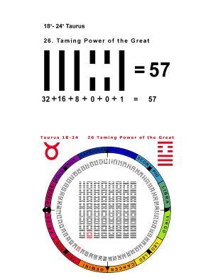 IC-SC-B3-Ap-04 True Numbers 35