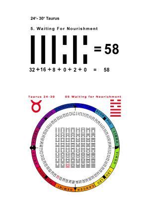 IC-SC-B3-Ap-04 True Numbers 36