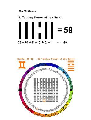 IC-SC-B3-Ap-04 True Numbers 37