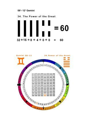 IC-SC-B3-Ap-04 True Numbers 38