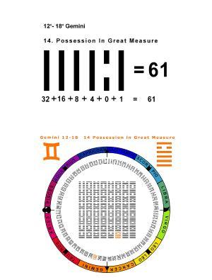 IC-SC-B3-Ap-04 True Numbers 39