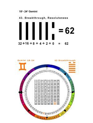 IC-SC-B3-Ap-04 True Numbers 40