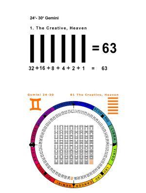 IC-SC-B3-Ap-04 True Numbers 41