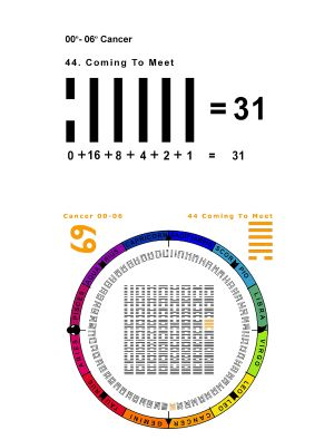IC-SC-B3-Ap-04 True Numbers 42