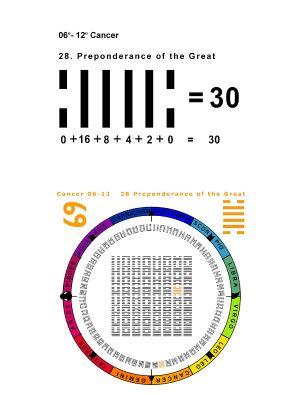 IC-SC-B3-Ap-04 True Numbers 43