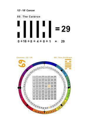IC-SC-B3-Ap-04 True Numbers 44