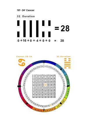 IC-SC-B3-Ap-04 True Numbers 45