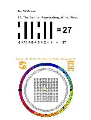 IC-SC-B3-Ap-04 True Numbers 46