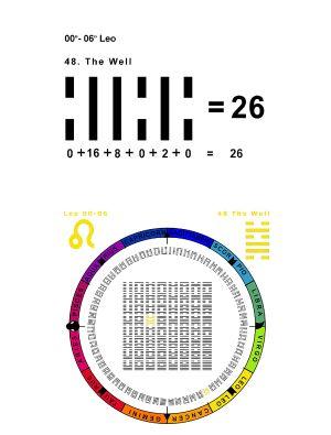 IC-SC-B3-Ap-04 True Numbers 47