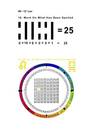 IC-SC-B3-Ap-04 True Numbers 48