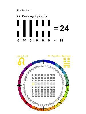 IC-SC-B3-Ap-04 True Numbers 49