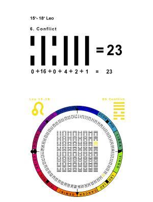 IC-SC-B3-Ap-04 True Numbers 50