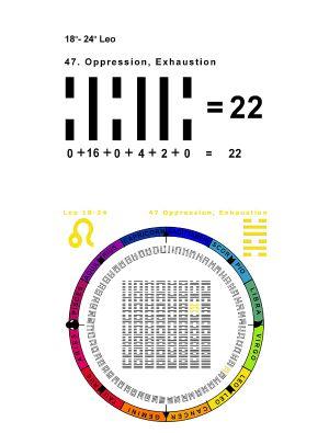 IC-SC-B3-Ap-04 True Numbers 51