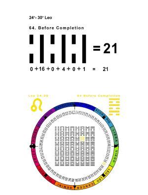 IC-SC-B3-Ap-04 True Numbers 52
