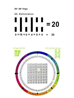 IC-SC-B3-Ap-04 True Numbers 53