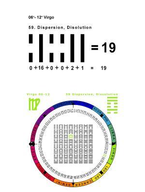 IC-SC-B3-Ap-04 True Numbers 54