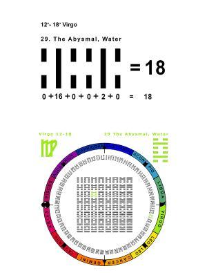 IC-SC-B3-Ap-04 True Numbers 55