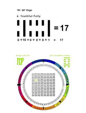 IC-SC-B3-Ap-04 True Numbers 56
