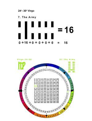 IC-SC-B3-Ap-04 True Numbers 57