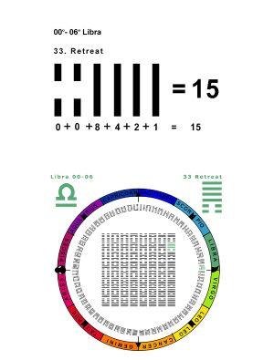 IC-SC-B3-Ap-04 True Numbers 58