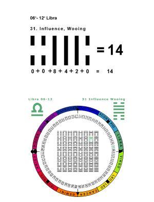 IC-SC-B3-Ap-04 True Numbers 59