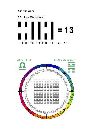 IC-SC-B3-Ap-04 True Numbers 60