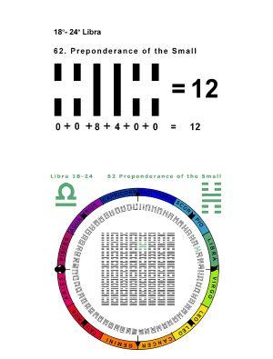 IC-SC-B3-Ap-04 True Numbers 61