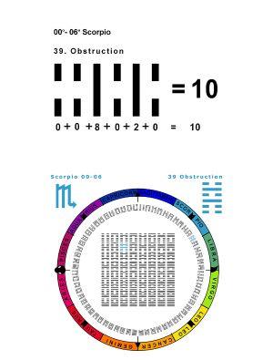 IC-SC-B3-Ap-04 True Numbers 63