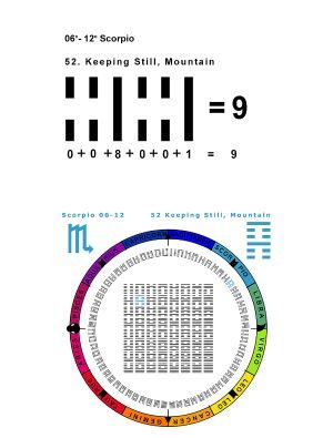 IC-SC-B3-Ap-04 True Numbers 64