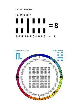 IC-SC-B3-Ap-04 True Numbers 65