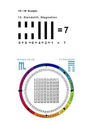IC-SC-B3-Ap-04 True Numbers 66