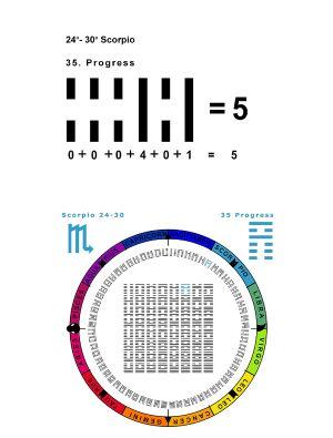 IC-SC-B3-Ap-04 True Numbers 68