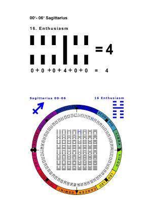 IC-SC-B3-Ap-04 True Numbers 69