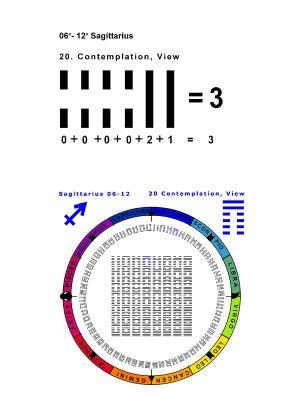 IC-SC-B3-Ap-04 True Numbers 70