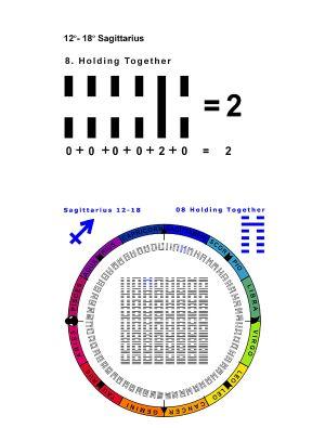 IC-SC-B3-Ap-04 True Numbers 71