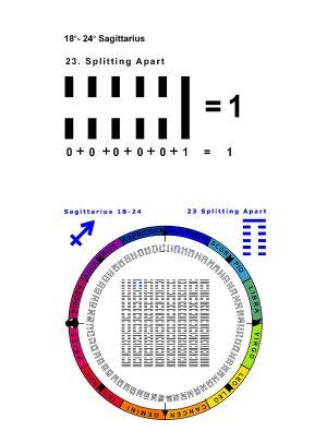IC-SC-B3-Ap-04 True Numbers 72