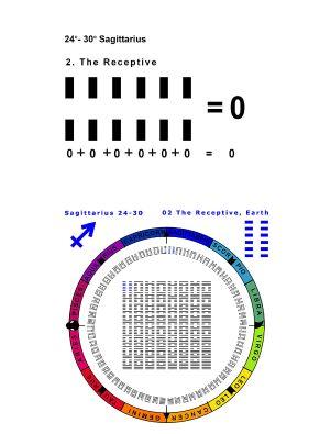 IC-SC-B3-Ap-04 True Numbers 73