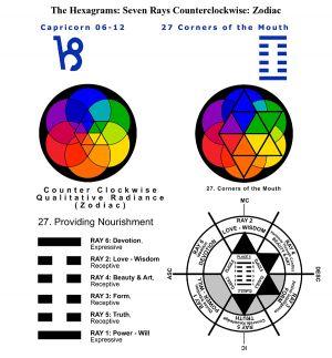 IC-SC-B3-Appendix 15 Seven Rays 12