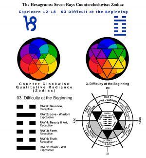 IC-SC-B3-Appendix 15 Seven Rays 14